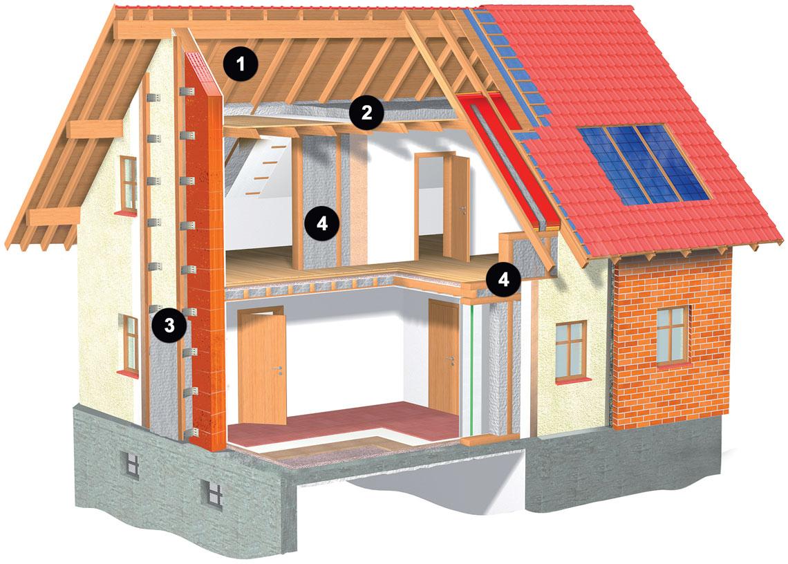 Dämmsystem vom Keller bis zum Dach